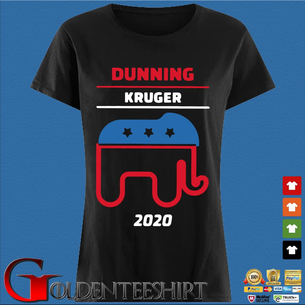Trump dunning kruger 2020 s Den Ladies