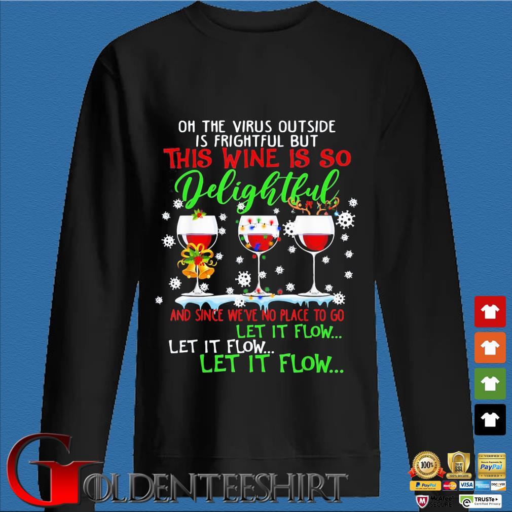 Oh the virus outside is frightful but which wine is so delightful and since we're no place to go let it flow let it flow let it flow Christmas sweater