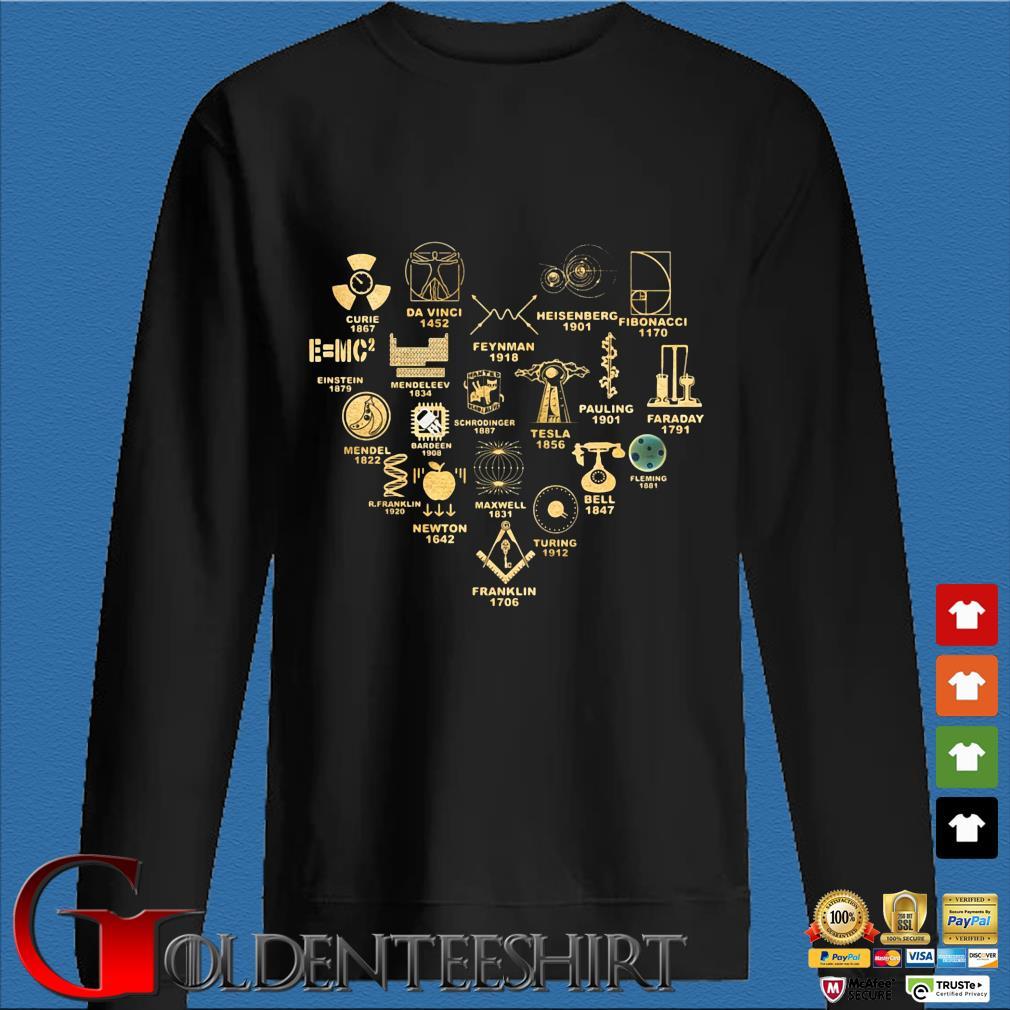 Heart Curie 1867 Da Vinci 1452 Heisenberg 1901 Fibonacci 1170 Shirt