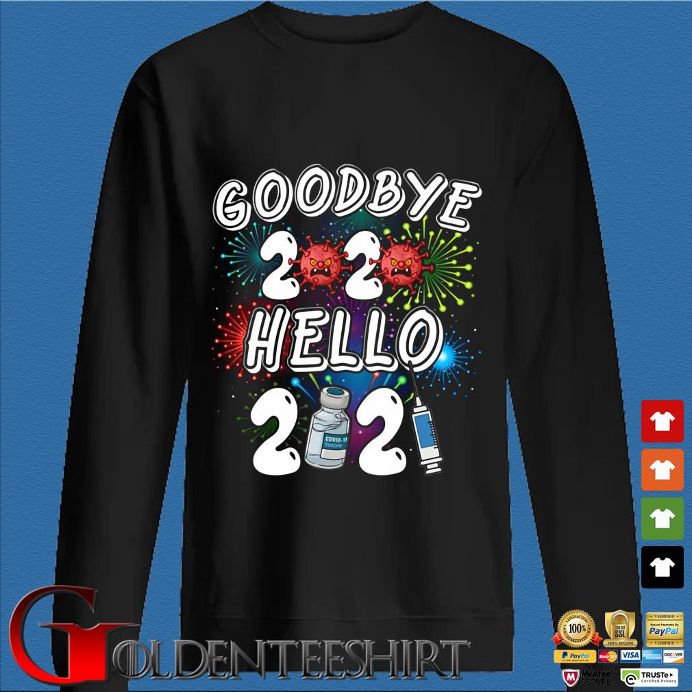Viruscorona goodbye 2020 hello 2021 s Den Sweater